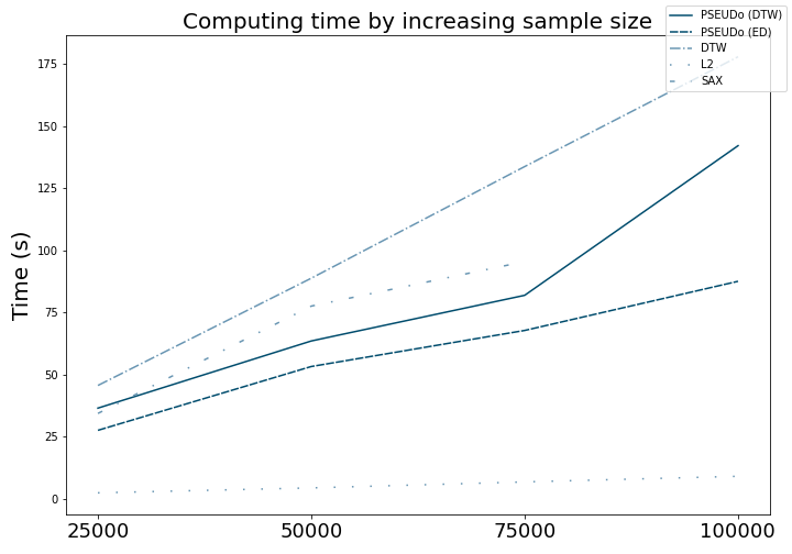 experiments/images/sample_computing_time.png
